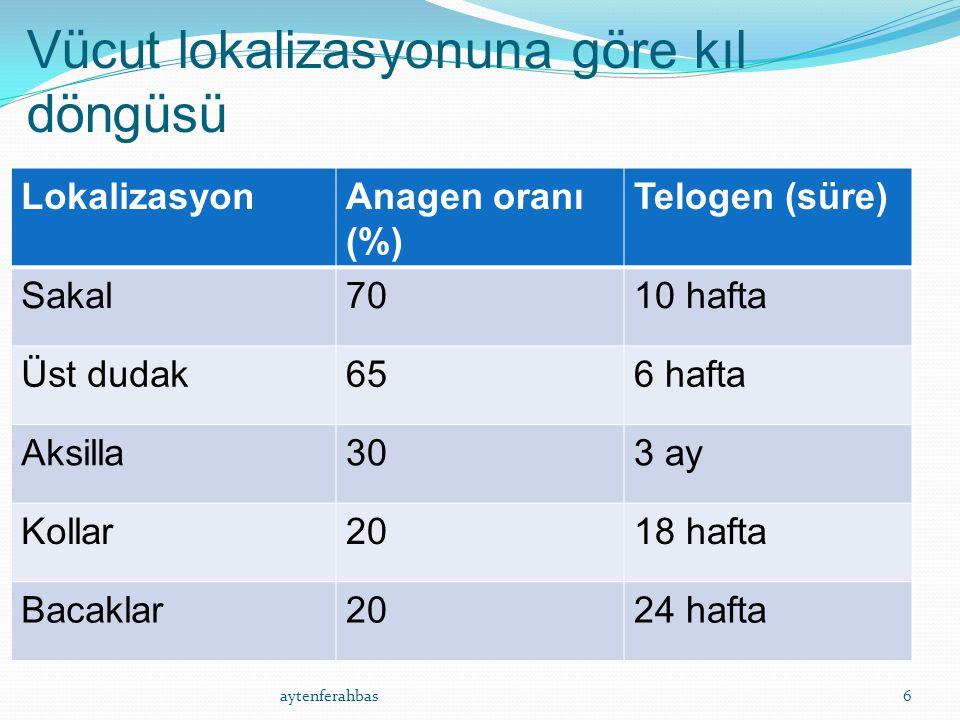 Vücut lokalizasyonuna göre kıl döngüsü LokalizasyonAnagen oranı (%) Telogen (süre) Sakal7010 hafta Üst dudak656 hafta Aksilla303 ay Kollar2018 hafta Bacaklar2024 hafta aytenferahbas6