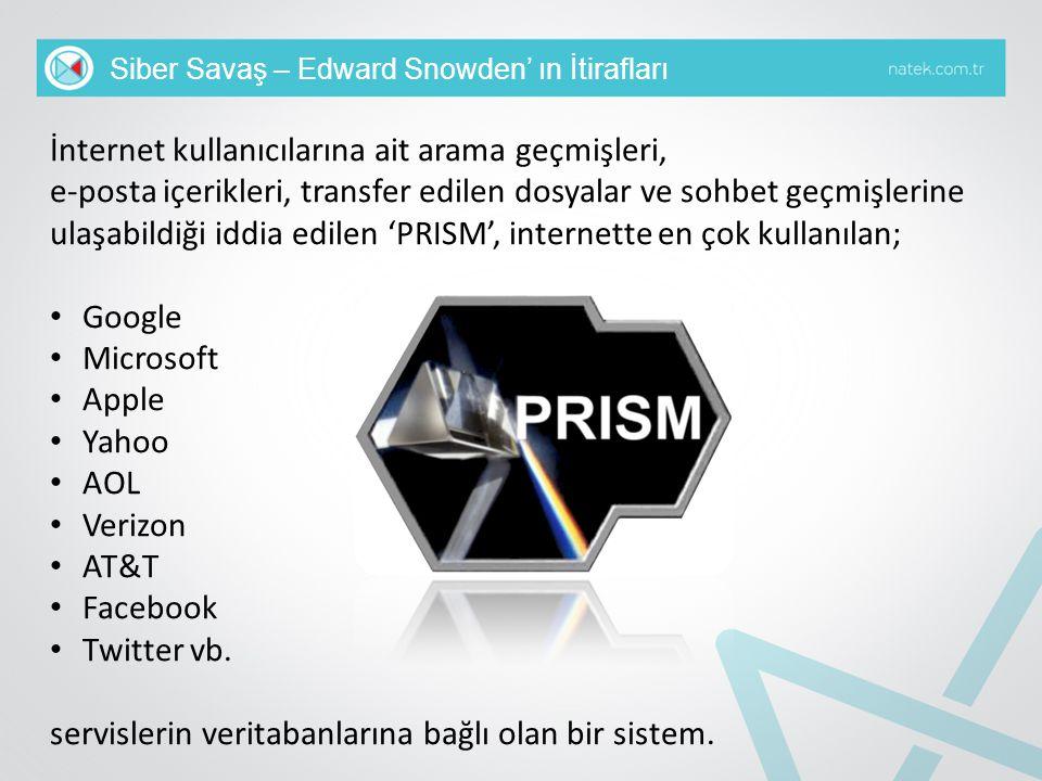 Siber Savaş – Edward Snowden' ın İtirafları İnternet kullanıcılarına ait arama geçmişleri, e-posta içerikleri, transfer edilen dosyalar ve sohbet geçm