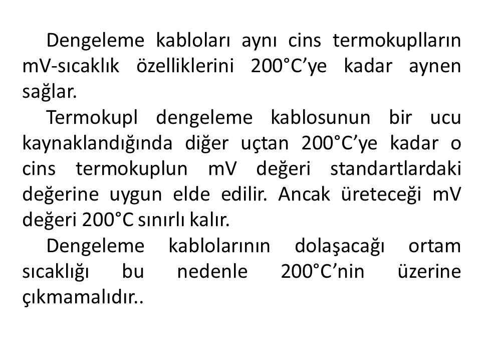 Dengeleme kabloları aynı cins termokuplların mV-sıcaklık özelliklerini 200°C'ye kadar aynen sağlar. Termokupl dengeleme kablosunun bir ucu kaynaklandı