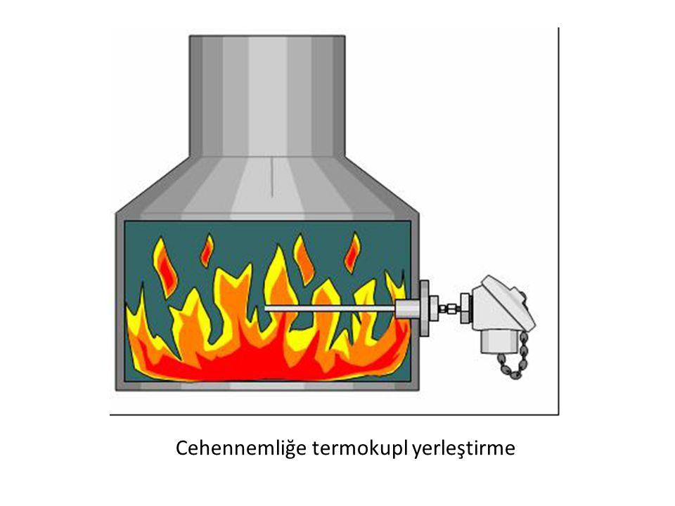 Cehennemliğe termokupl yerleştirme