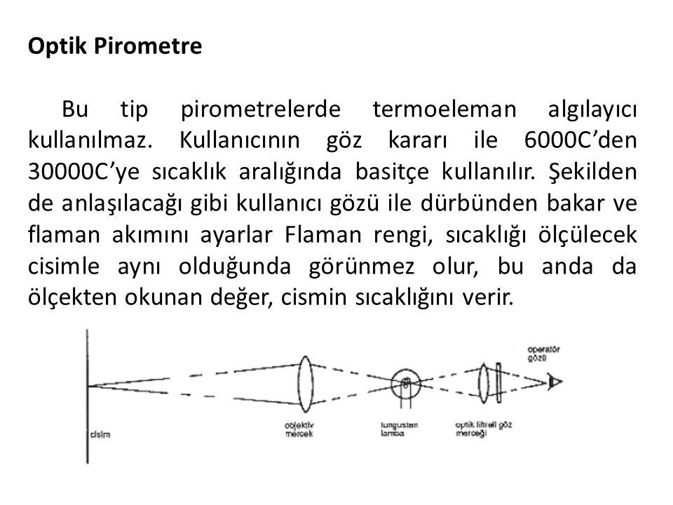 Optik Pirometre Bu tip pirometrelerde termoeleman algılayıcı kullanılmaz. Kullanıcının göz kararı ile 6000C'den 30000C'ye sıcaklık aralığında basitçe