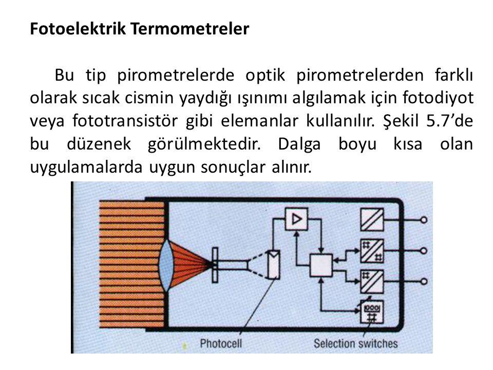 Fotoelektrik Termometreler Bu tip pirometrelerde optik pirometrelerden farklı olarak sıcak cismin yaydığı ışınımı algılamak için fotodiyot veya fototr