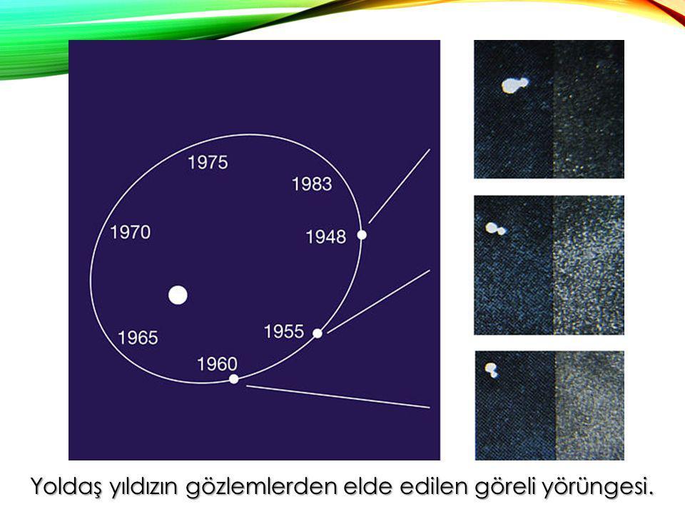 Yoldaş yıldızın gözlemlerden elde edilen göreli yörüngesi.
