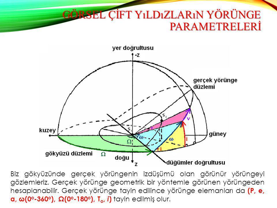GÖRSEL ÇİFT YıLDıZLARıN YÖRÜNGE PARAMETRELERİ Biz gökyüzünde gerçek yörüngenin izdüşümü olan görünür yörüngeyi gözlemleriz. Gerçek yörünge geometrik b