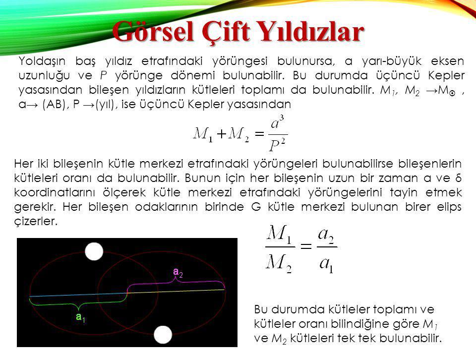 Yoldaşın baş yıldız etrafındaki yörüngesi bulunursa, a yarı-büyük eksen uzunluğu ve P yörünge dönemi bulunabilir. Bu durumda üçüncü Kepler yasasından