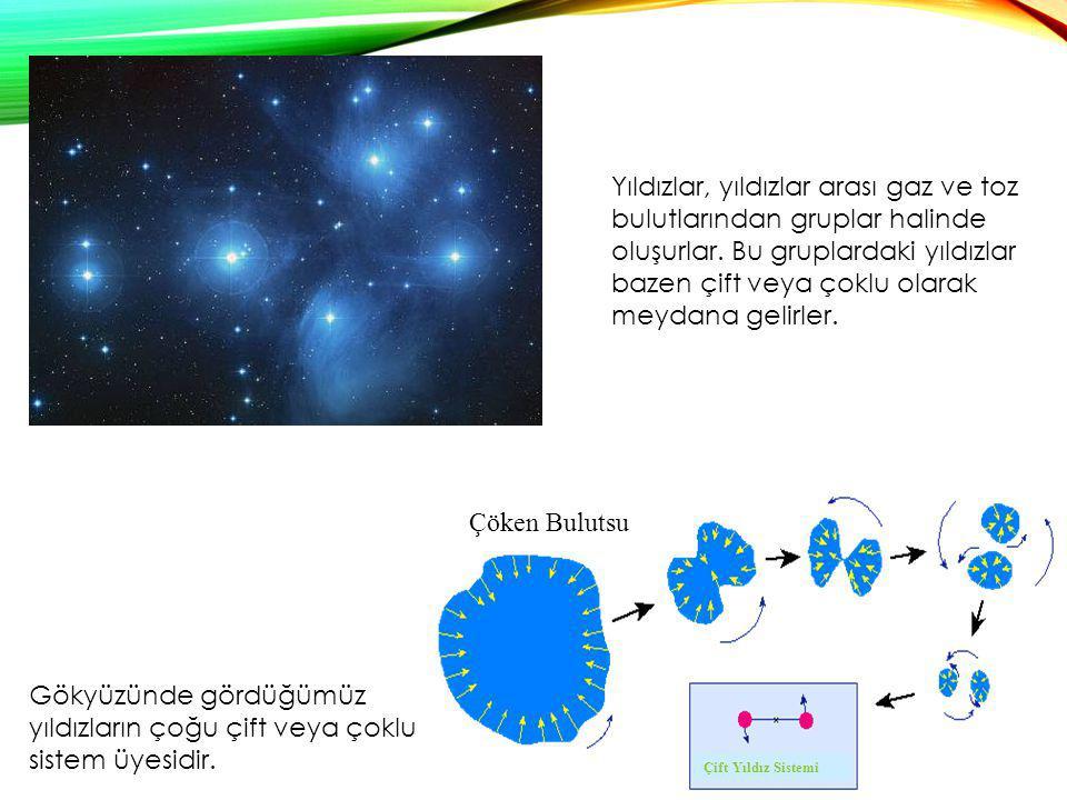 jhfdssjf Çöken Bulutsu Çift Yıldız Sistemi Gökyüzünde gördüğümüz yıldızların çoğu çift veya çoklu sistem üyesidir. Yıldızlar, yıldızlar arası gaz ve t