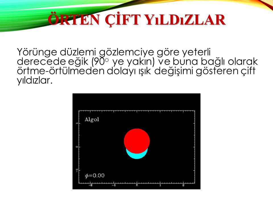 ÖRTEN ÇİFT YıLDıZLAR Yörünge düzlemi gözlemciye göre yeterli derecede eğik (90 o ye yakın) ve buna bağlı olarak örtme-örtülmeden dolayı ışık değişimi