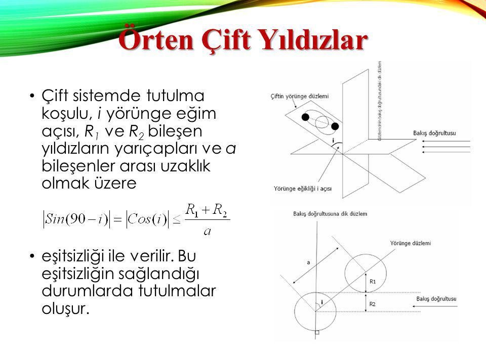Çift sistemde tutulma koşulu, i yörünge eğim açısı, R 1 ve R 2 bileşen yıldızların yarıçapları ve a bileşenler arası uzaklık olmak üzere eşitsizliği i