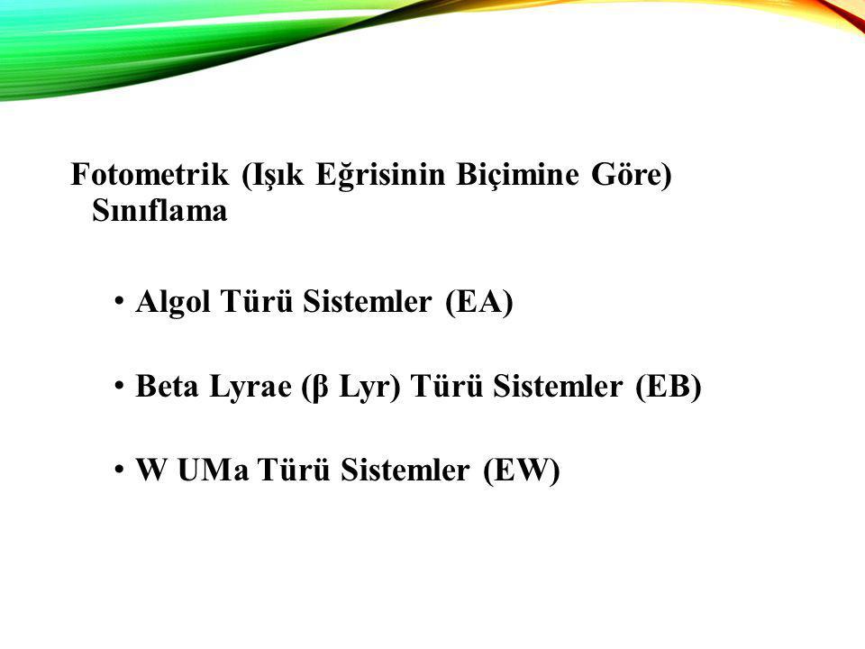 Fotometrik (Işık Eğrisinin Biçimine Göre) Sınıflama Algol Türü Sistemler (EA) Beta Lyrae (β Lyr) Türü Sistemler (EB) W UMa Türü Sistemler (EW)