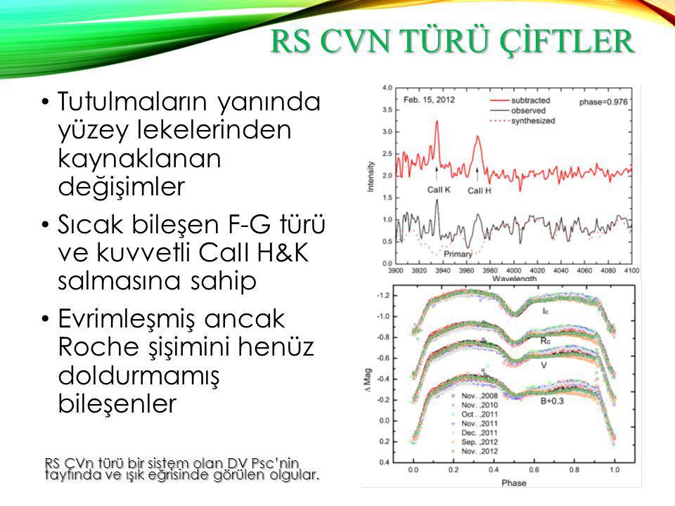 RS CVN TÜRÜ ÇİFTLER Tutulmaların yanında yüzey lekelerinden kaynaklanan değişimler Sıcak bileşen F-G türü ve kuvvetli CaII H&K salmasına sahip Evrimle