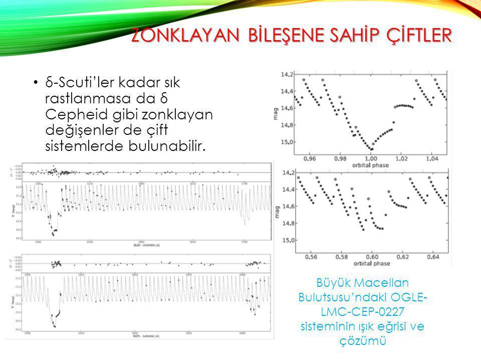 ZONKLAYAN BİLEŞENE SAHİP ÇİFTLER δ-Scuti'ler kadar sık rastlanmasa da δ Cepheid gibi zonklayan değişenler de çift sistemlerde bulunabilir. Büyük Macel