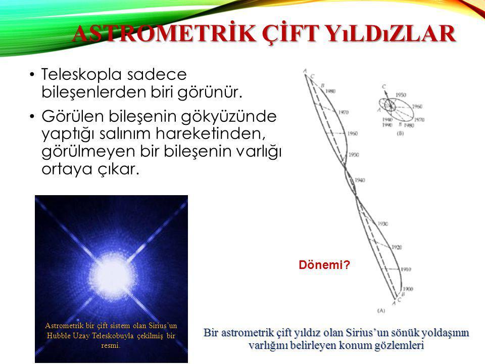 ASTROMETRİK ÇİFT YıLDıZLAR Teleskopla sadece bileşenlerden biri görünür. Görülen bileşenin gökyüzünde yaptığı salınım hareketinden, görülmeyen bir bil