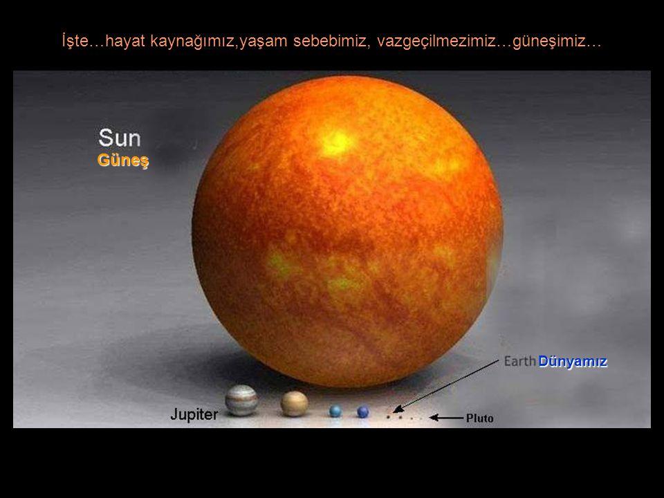 Dünyamız Güneş sistemimizde yer alan gezegenelerin hepsi birarada