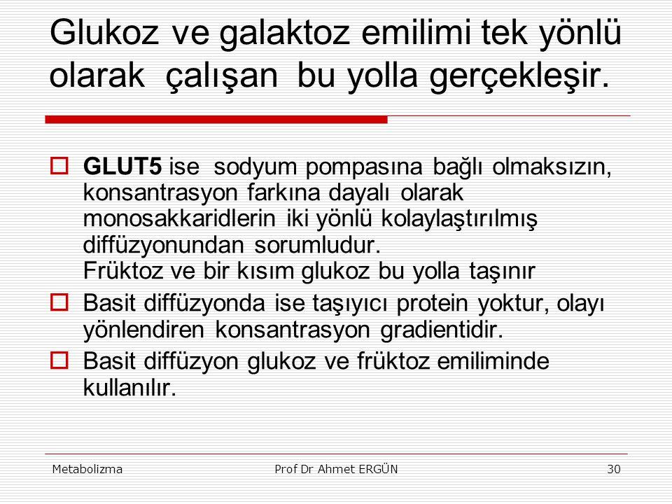 MetabolizmaProf Dr Ahmet ERGÜN30 Glukoz ve galaktoz emilimi tek yönlü olarak çalışan bu yolla gerçekleşir.  GLUT5 ise sodyum pompasına bağlı olmaksız