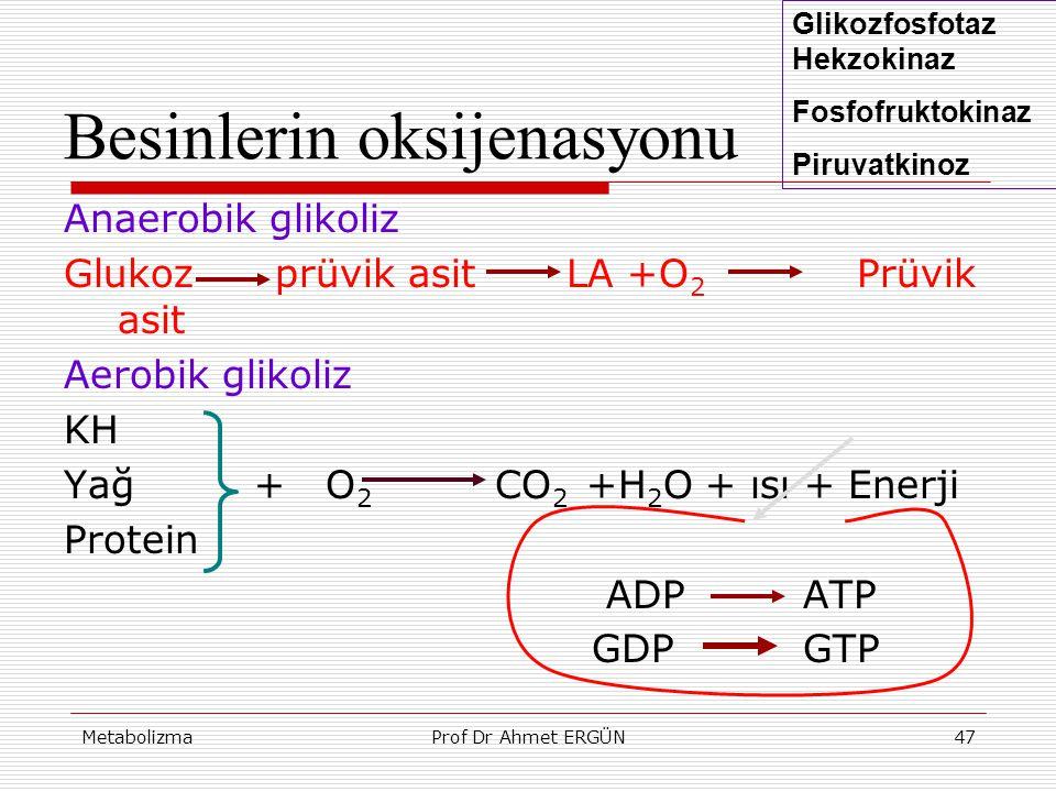 MetabolizmaProf Dr Ahmet ERGÜN47 Besinlerin oksijenasyonu Anaerobik glikoliz Glukozprüvik asit LA +O 2 Prüvik asit Aerobik glikoliz KH Yağ + O 2 CO 2