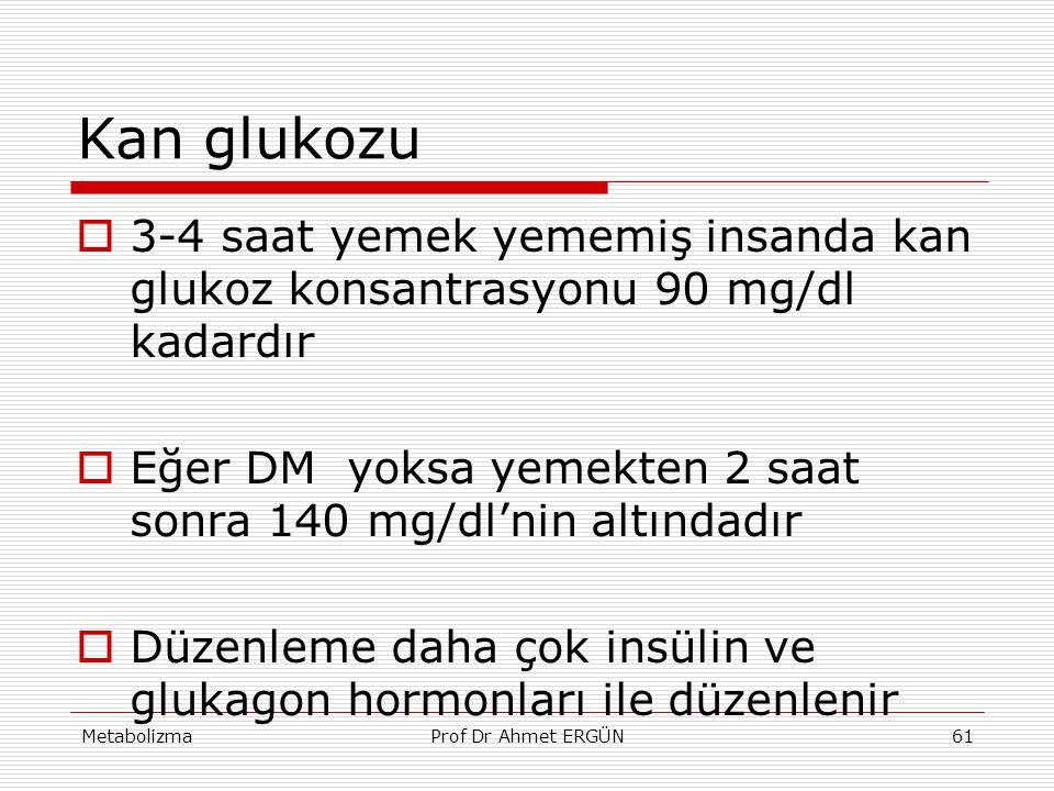 MetabolizmaProf Dr Ahmet ERGÜN61 Kan glukozu  3-4 saat yemek yememiş insanda kan glukoz konsantrasyonu 90 mg/dl kadardır  Eğer DM yoksa yemekten 2 s