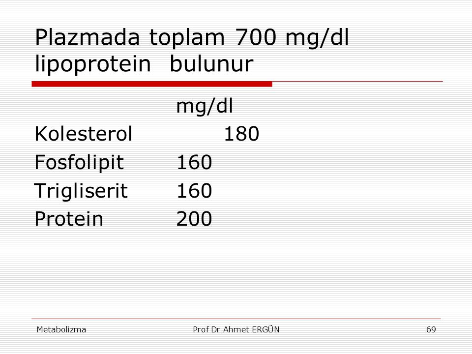 MetabolizmaProf Dr Ahmet ERGÜN69 Plazmada toplam 700 mg/dl lipoprotein bulunur mg/dl Kolesterol180 Fosfolipit160 Trigliserit160 Protein200