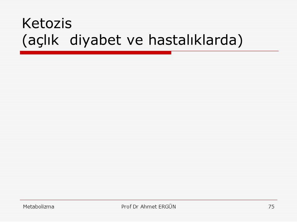 MetabolizmaProf Dr Ahmet ERGÜN75 Ketozis (açlık diyabet ve hastalıklarda)