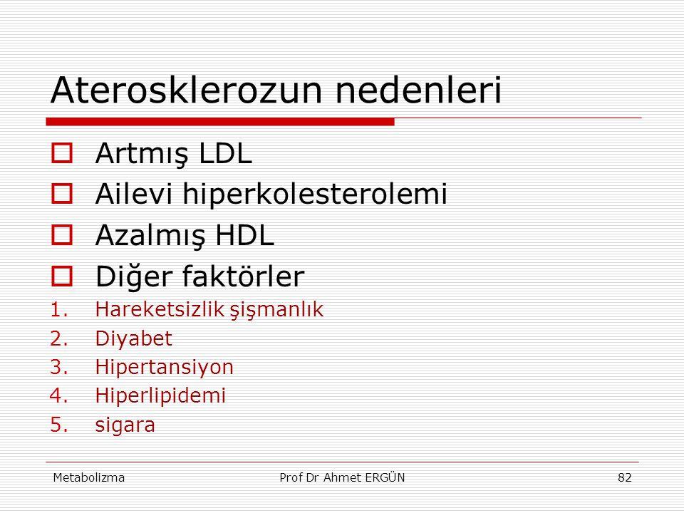 MetabolizmaProf Dr Ahmet ERGÜN82 Aterosklerozun nedenleri  Artmış LDL  Ailevi hiperkolesterolemi  Azalmış HDL  Diğer faktörler 1.Hareketsizlik şiş