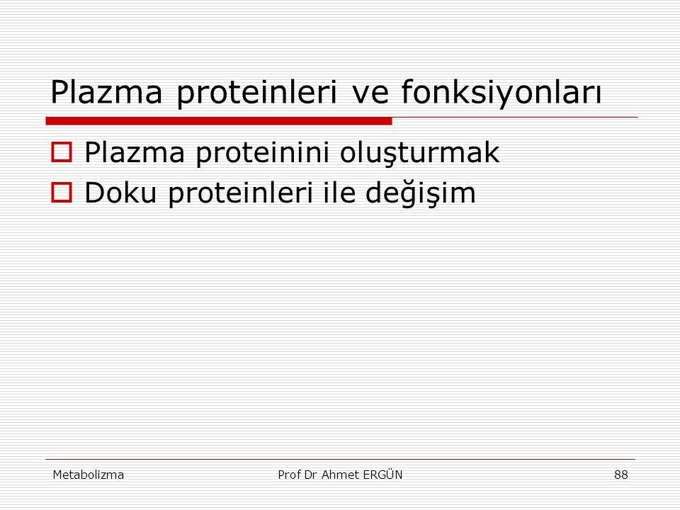MetabolizmaProf Dr Ahmet ERGÜN88 Plazma proteinleri ve fonksiyonları  Plazma proteinini oluşturmak  Doku proteinleri ile değişim
