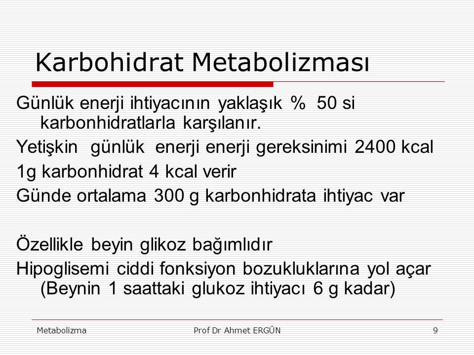 MetabolizmaProf Dr Ahmet ERGÜN9 Karbohidrat Metabolizması Günlük enerji ihtiyacının yaklaşık % 50 si karbonhidratlarla karşılanır. Yetişkin günlük ene