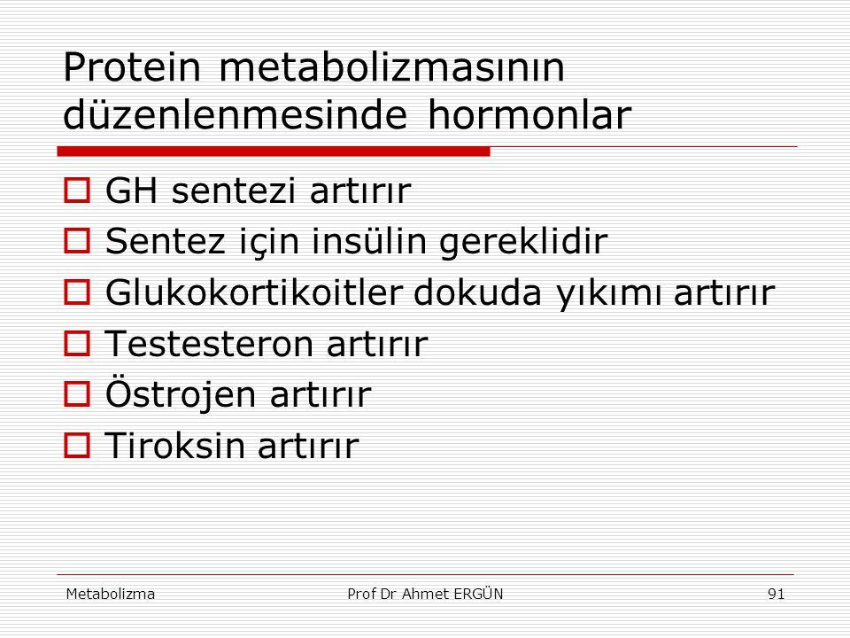 MetabolizmaProf Dr Ahmet ERGÜN91 Protein metabolizmasının düzenlenmesinde hormonlar  GH sentezi artırır  Sentez için insülin gereklidir  Glukokorti