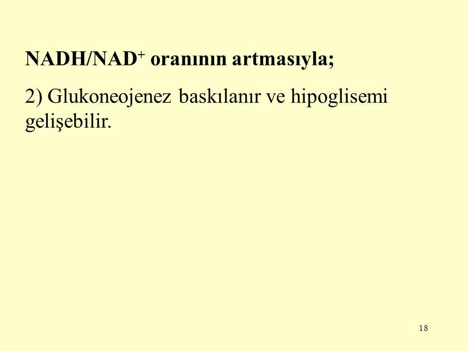 18 NADH/NAD + oranının artmasıyla; 2) Glukoneojenez baskılanır ve hipoglisemi gelişebilir.