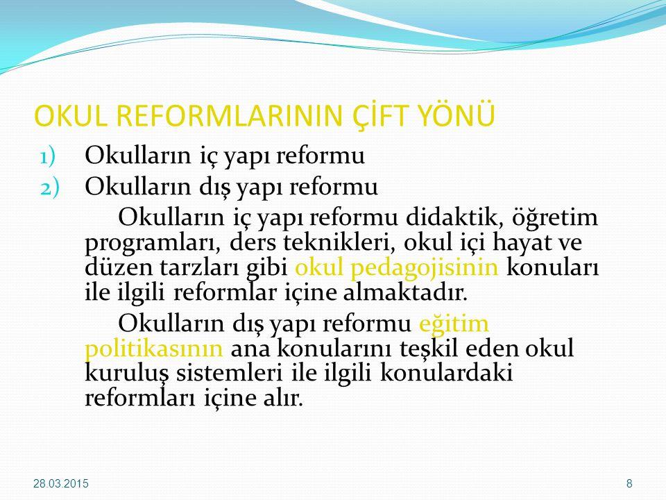 OKUL REFORMLARININ ÇİFT YÖNÜ 1) Okulların iç yapı reformu 2) Okulların dış yapı reformu Okulların iç yapı reformu didaktik, öğretim programları, ders