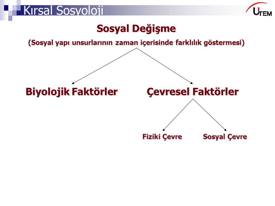 Kırsal Sosyoloji Sosyal Değişme (Sosyal yapı unsurlarının zaman içerisinde farklılık göstermesi) Biyolojik Faktörler Çevresel Faktörler Fiziki Çevre S