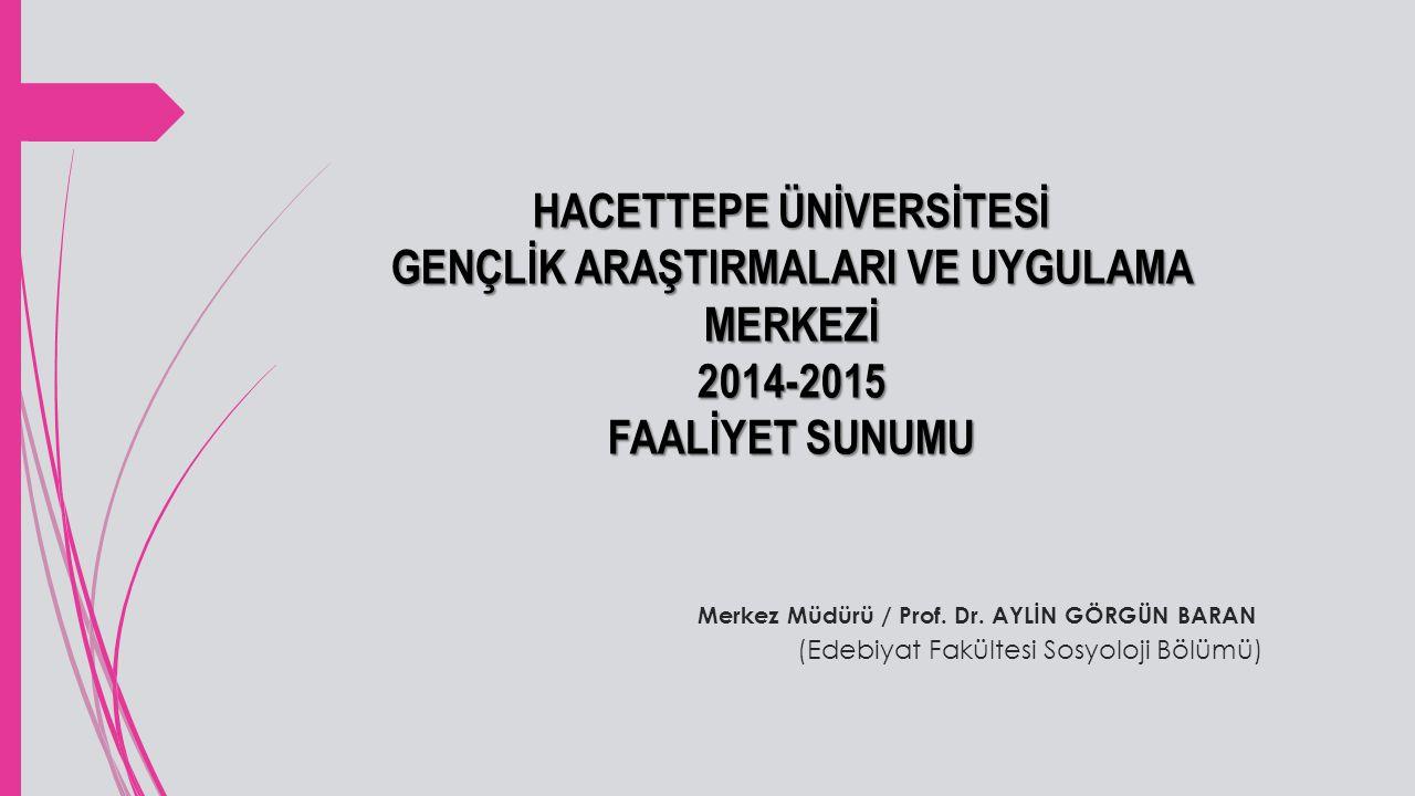 YÖNETİM KURULU ÜYELERİMİZ Prof.Dr.