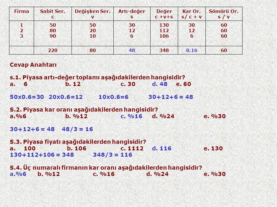 FirmaSabit Ser.c Değişken Ser. v Artı-değer s Değer c +v+s Kar Or.