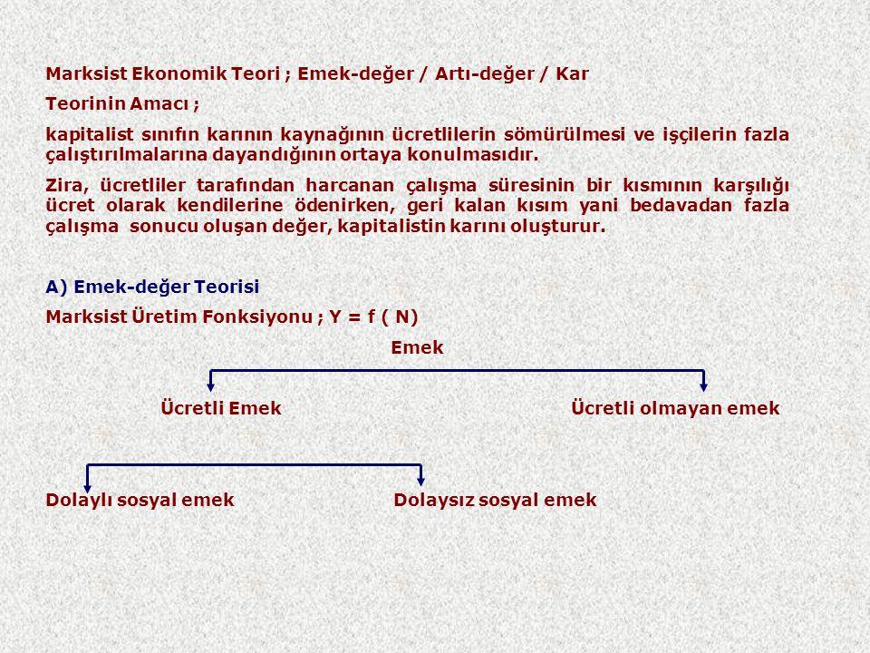 Fiyat ; ürünün fiyatı ; sabit sermaye(c), değişken sermaye (v) ile kapitalistin elde ettiği karın (p) toplanmasıyla bulunur.