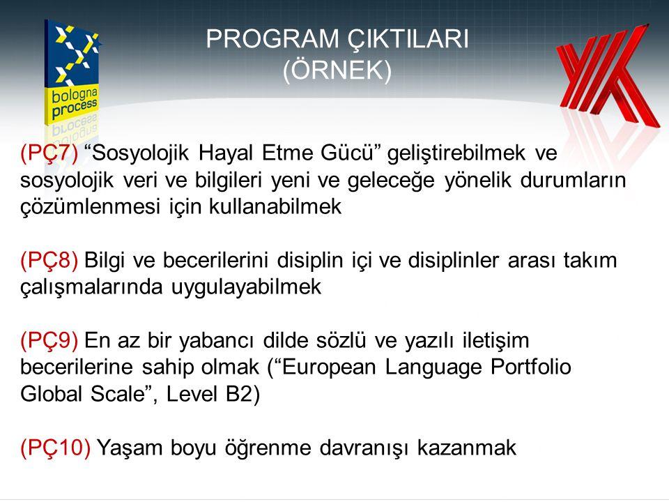 (PÇ7) Sosyolojik Hayal Etme Gücü geliştirebilmek ve sosyolojik veri ve bilgileri yeni ve geleceğe yönelik durumların çözümlenmesi için kullanabilmek (PÇ8) Bilgi ve becerilerini disiplin içi ve disiplinler arası takım çalışmalarında uygulayabilmek (PÇ9) En az bir yabancı dilde sözlü ve yazılı iletişim becerilerine sahip olmak ( European Language Portfolio Global Scale , Level B2) (PÇ10) Yaşam boyu öğrenme davranışı kazanmak PROGRAM ÇIKTILARI (ÖRNEK)