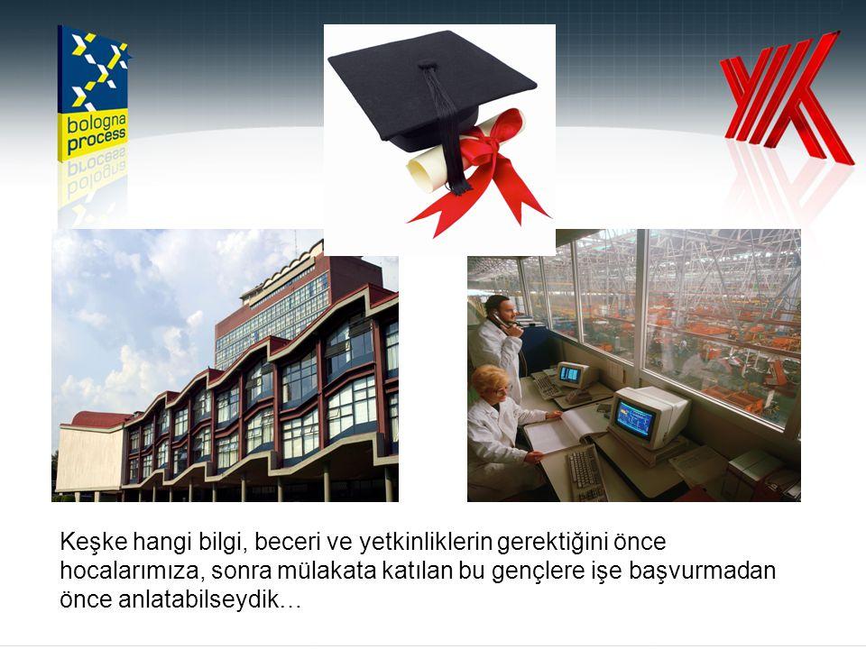 PSİ 105 SOSYOLOJİYE GİRİŞ DERSİ PLANI (Kesit) HaftaKonuKaynakça 1.