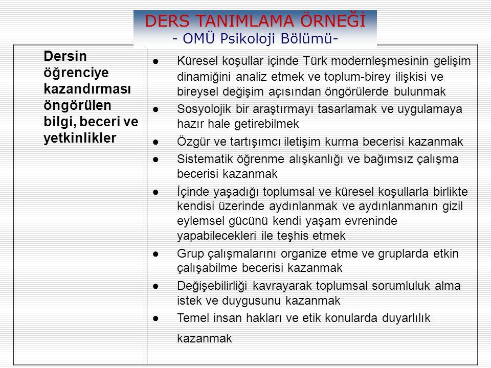Dersin öğrenciye kazandırması öngörülen bilgi, beceri ve yetkinlikler ● Küresel koşullar içinde Türk modernleşmesinin gelişim dinamiğini analiz etmek ve toplum-birey ilişkisi ve bireysel değişim açısından öngörülerde bulunmak ●Sosyolojik bir araştırmayı tasarlamak ve uygulamaya hazır hale getirebilmek ●Özgür ve tartışımcı iletişim kurma becerisi kazanmak ●Sistematik öğrenme alışkanlığı ve bağımsız çalışma becerisi kazanmak ●İçinde yaşadığı toplumsal ve küresel koşullarla birlikte kendisi üzerinde aydınlanmak ve aydınlanmanın gizil eylemsel gücünü kendi yaşam evreninde yapabilecekleri ile teşhis etmek ●Grup çalışmalarını organize etme ve gruplarda etkin çalışabilme becerisi kazanmak ●Değişebilirliği kavrayarak toplumsal sorumluluk alma istek ve duygusunu kazanmak ●Temel insan hakları ve etik konularda duyarlılık kazanmak DERS TANIMLAMA ÖRNEĞİ - OMÜ Psikoloji Bölümü-