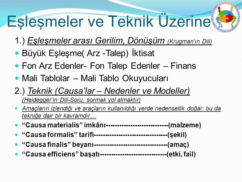 Eşleşmeler ve Teknik Üzerine 1.) Eşleşmeler arası Gerilim, Dönüşüm (Krugman'ın Dili) Büyük Eşleşme( Arz -Talep) İktisat Fon Arz Edenler- Fon Talep Edenler – Finans Mali Tablolar – Mali Tablo Okuyucuları 2.) Teknik (Causa'lar – Nedenler ve Modeller) (Heidegger'in Dili-Soru, sormak yol almaktır) Amaçların izlendiği ve araçların kullanıldığı yerde nedensellik doğar: bu da tekniğe dair bir kavramdır… Causa materialis imkânı----------------------------(malzeme) Causa formalis tarifi---------------------------------(şekil) Causa finalis beyanı---------------------------------(amaç) Causa efficiens başatı------------------------------(etki, fail)
