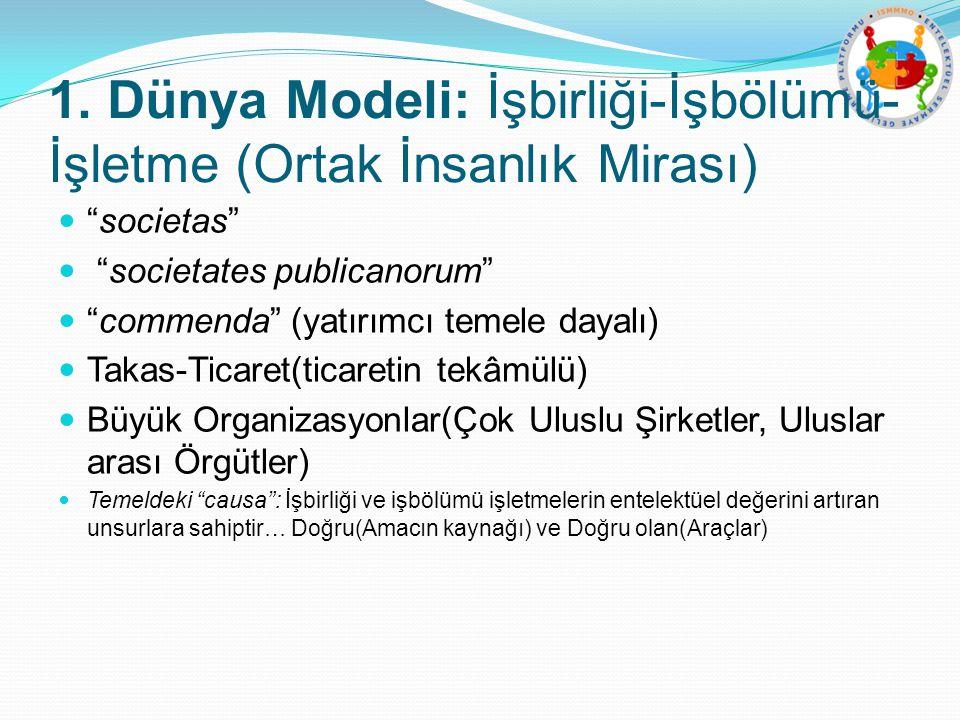 """1. Dünya Modeli: İşbirliği-İşbölümü- İşletme (Ortak İnsanlık Mirası) """"societas"""" """"societates publicanorum"""" """"commenda"""" (yatırımcı temele dayalı) Takas-T"""
