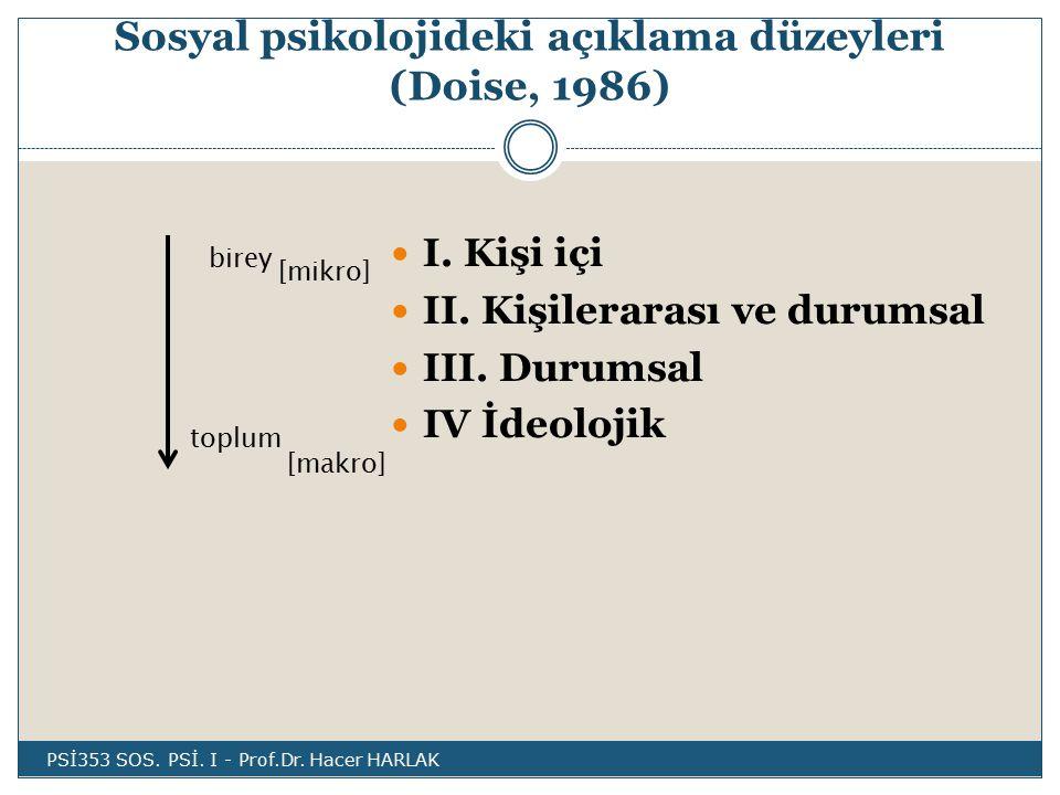 SOSYAL PSİKOLOİDE PSİ353 SOS. PSİ. I - Prof.Dr. Hacer HARLAK ARAŞTIRMA YÖNTEMLERİ