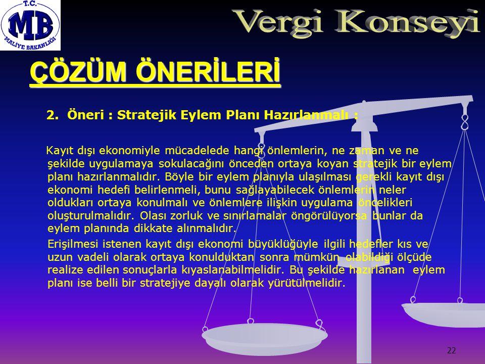 22 ÇÖZÜM ÖNERİLERİ 2. Öneri : Stratejik Eylem Planı Hazırlanmalı : Kayıt dışı ekonomiyle mücadelede hangi önlemlerin, ne zaman ve ne şekilde uygulamay