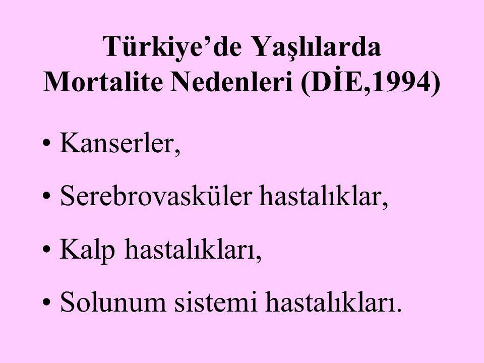Türkiye'de Yaşlılarda Mortalite Nedenleri (DİE,1994) Kanserler, Serebrovasküler hastalıklar, Kalp hastalıkları, Solunum sistemi hastalıkları.