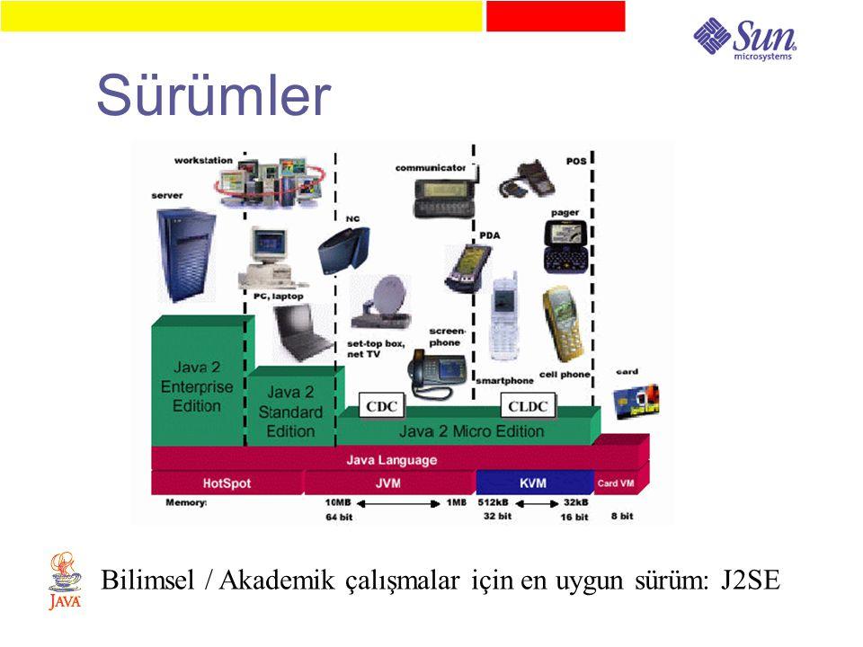 Sürümler Bilimsel / Akademik çalışmalar için en uygun sürüm: J2SE