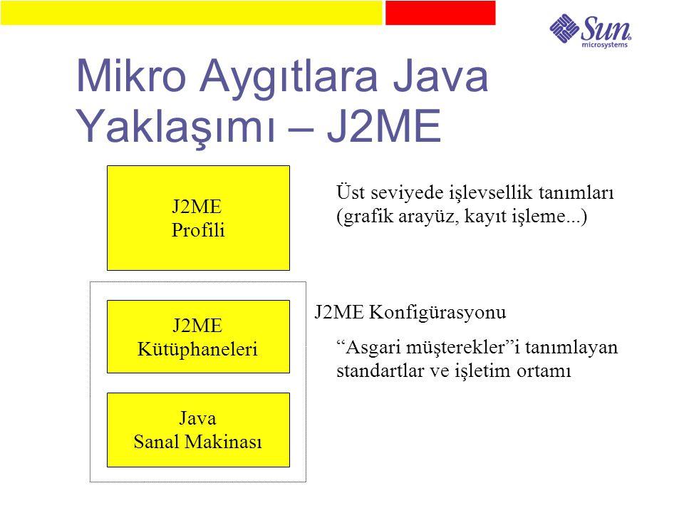 Mikro Aygıtlara Java Yaklaşımı – J2ME J2ME Profili J2ME Kütüphaneleri Java Sanal Makinası J2ME Konfigürasyonu Asgari müşterekler i tanımlayan standartlar ve işletim ortamı Üst seviyede işlevsellik tanımları (grafik arayüz, kayıt işleme...)