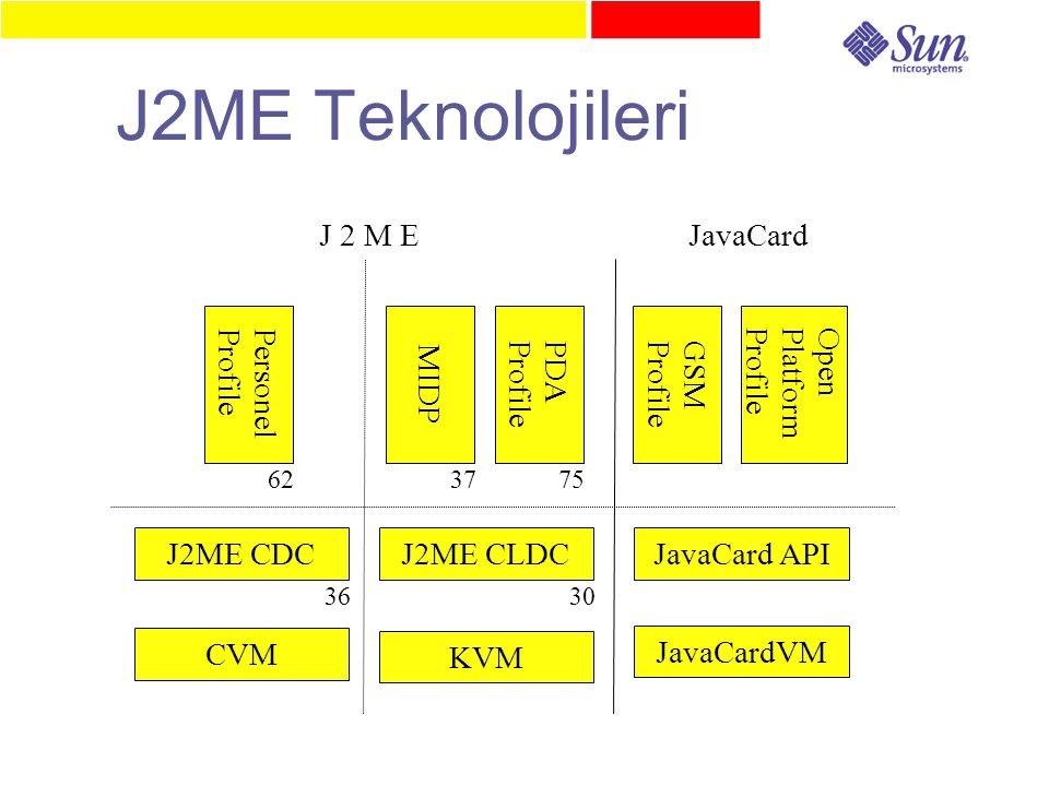 J2ME Teknolojileri J2ME CDCJavaCard APIJ2ME CLDC CVM JavaCardVM KVM Open Platform Profile GSM Profile PDA Profile MIDP Personel Profile J 2 M EJavaCard 3630 377562