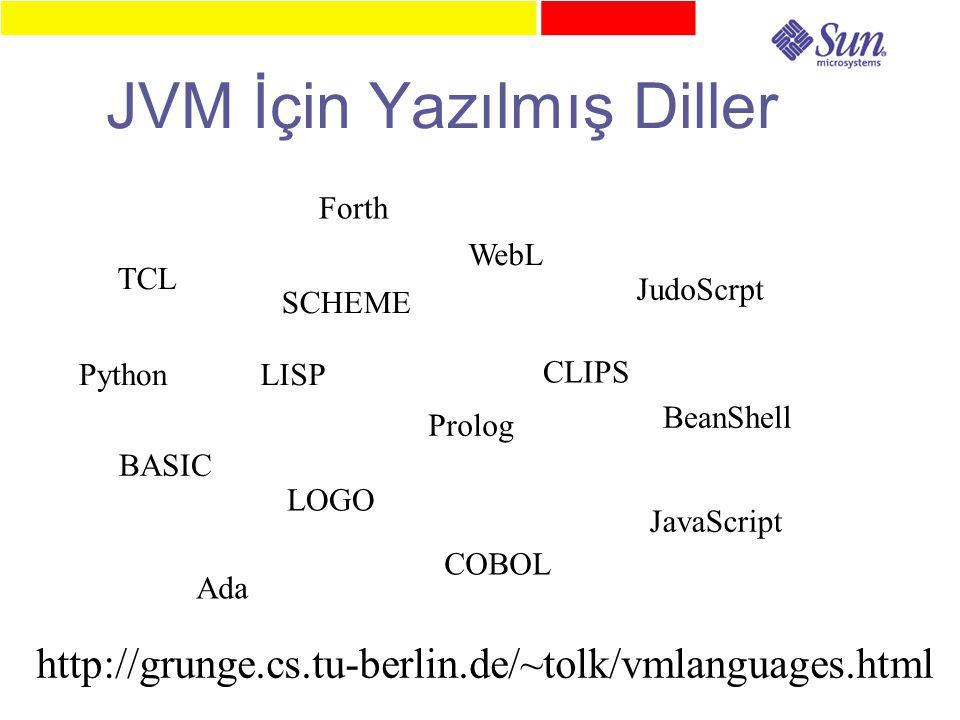 JVM İçin Yazılmış Diller http://grunge.cs.tu-berlin.de/~tolk/vmlanguages.html TCL LISP SCHEME Prolog WebL BASIC LOGO CLIPS COBOL Ada JudoScrpt BeanShell JavaScript Python Forth