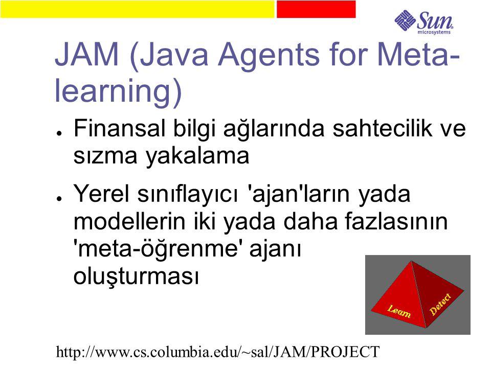 JAM (Java Agents for Meta- learning) ● Finansal bilgi ağlarında sahtecilik ve sızma yakalama ● Yerel sınıflayıcı ajan ların yada modellerin iki yada daha fazlasının meta-öğrenme ajanı oluşturması http://www.cs.columbia.edu/~sal/JAM/PROJECT