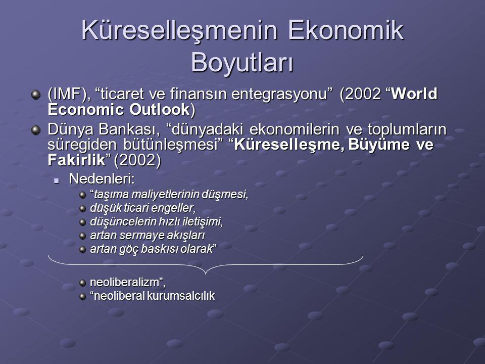 Küreselleşmenin Ekonomik Boyutları (IMF), ticaret ve finansın entegrasyonu (2002 World Economic Outlook) Dünya Bankası, dünyadaki ekonomilerin ve toplumların süregiden bütünleşmesi Küreselleşme, Büyüme ve Fakirlik (2002) Nedenleri: Nedenleri: taşıma maliyetlerinin düşmesi, düşük ticari engeller, düşüncelerin hızlı iletişimi, artan sermaye akışları artan göç baskısı olarak neoliberalizm , neoliberal kurumsalcılık