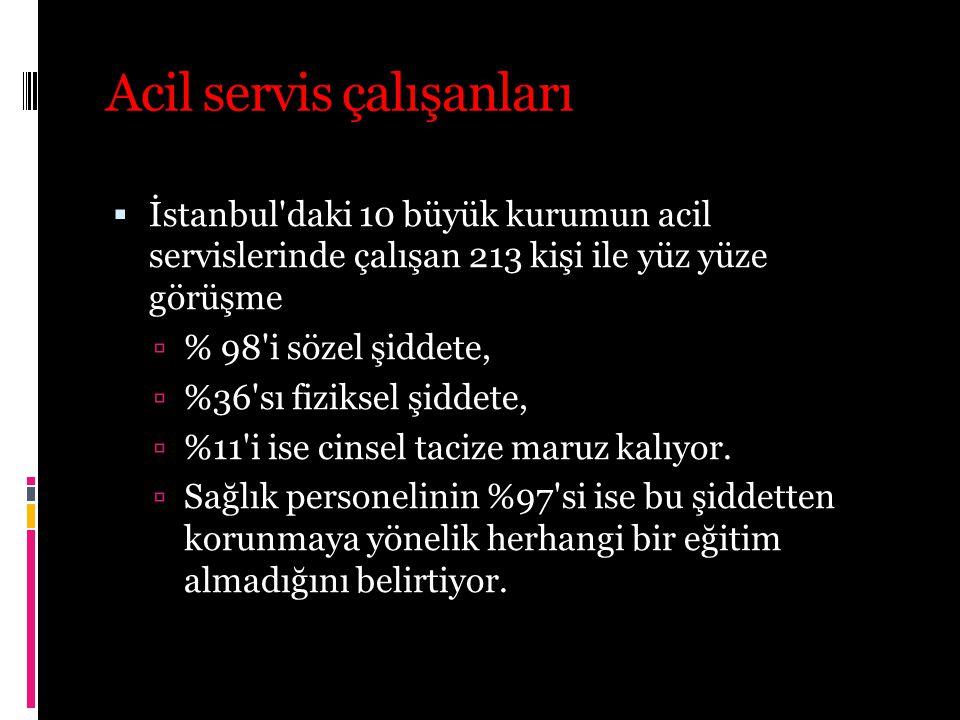 Acil servis çalışanları  İstanbul daki 10 büyük kurumun acil servislerinde çalışan 213 kişi ile yüz yüze görüşme  % 98 i sözel şiddete,  %36 sı fiziksel şiddete,  %11 i ise cinsel tacize maruz kalıyor.
