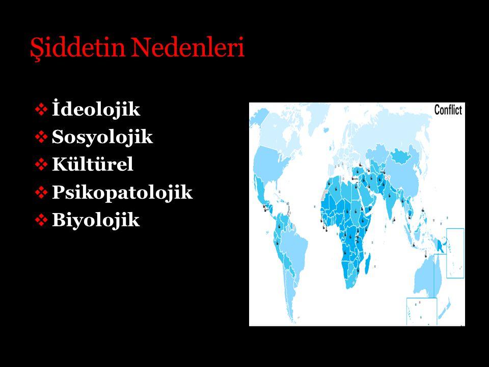 Şiddetin Nedenleri  İdeolojik  Sosyolojik  Kültürel  Psikopatolojik  Biyolojik