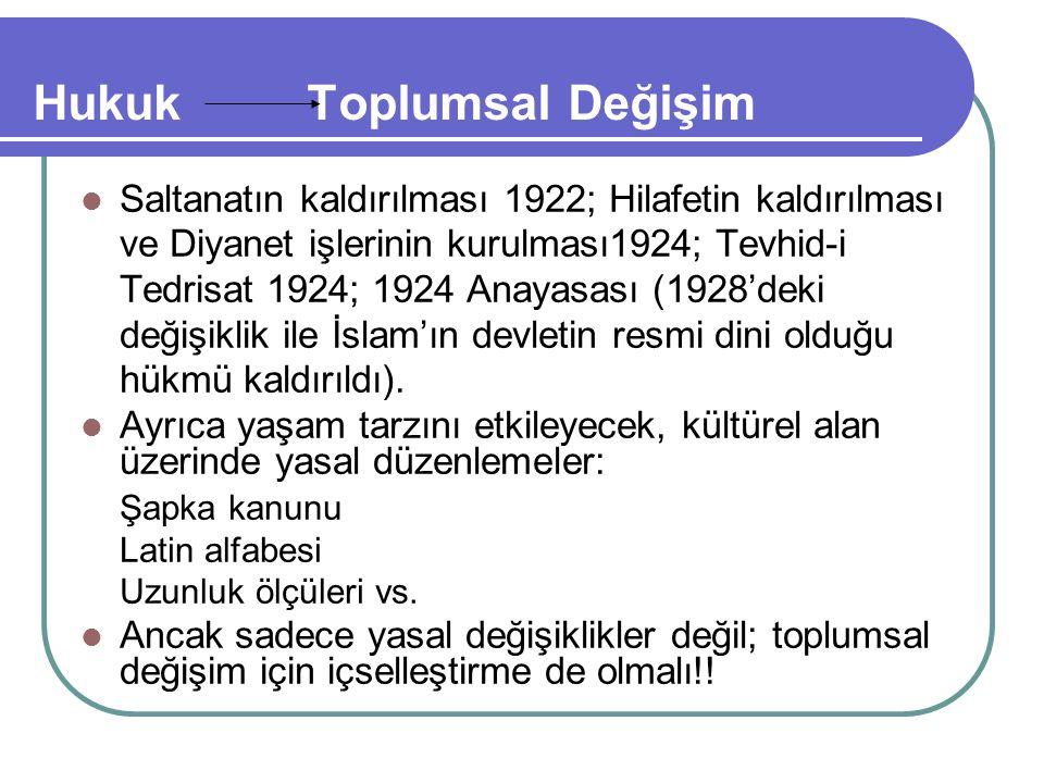 Saltanatın kaldırılması 1922; Hilafetin kaldırılması ve Diyanet işlerinin kurulması1924; Tevhid-i Tedrisat 1924; 1924 Anayasası (1928'deki değişiklik