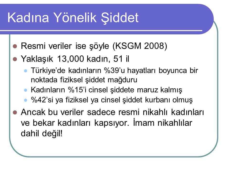 Kadına Yönelik Şiddet Resmi veriler ise şöyle (KSGM 2008) Yaklaşık 13,000 kadın, 51 il Türkiye'de kadınların %39'u hayatları boyunca bir noktada fizik